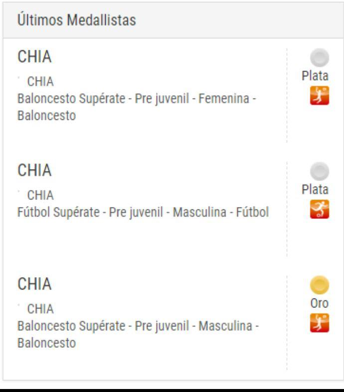 JUEGOS SUPERATE TABLA MEDALLAS